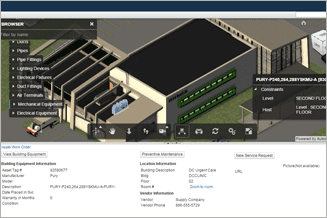 revit model fminteract - BIM for facilities operations for real