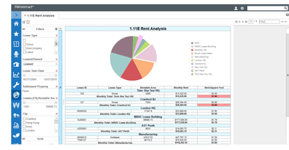 fmx reporting - New Features that will Help Facility Professionals Manage Their Facilities More Effectively