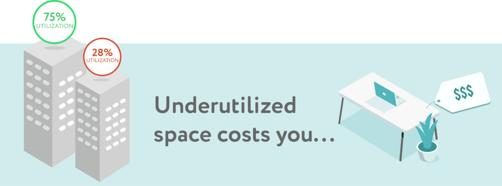 Asset 2 1024x379 - Measuring Space Utilization in the Era of the IoT