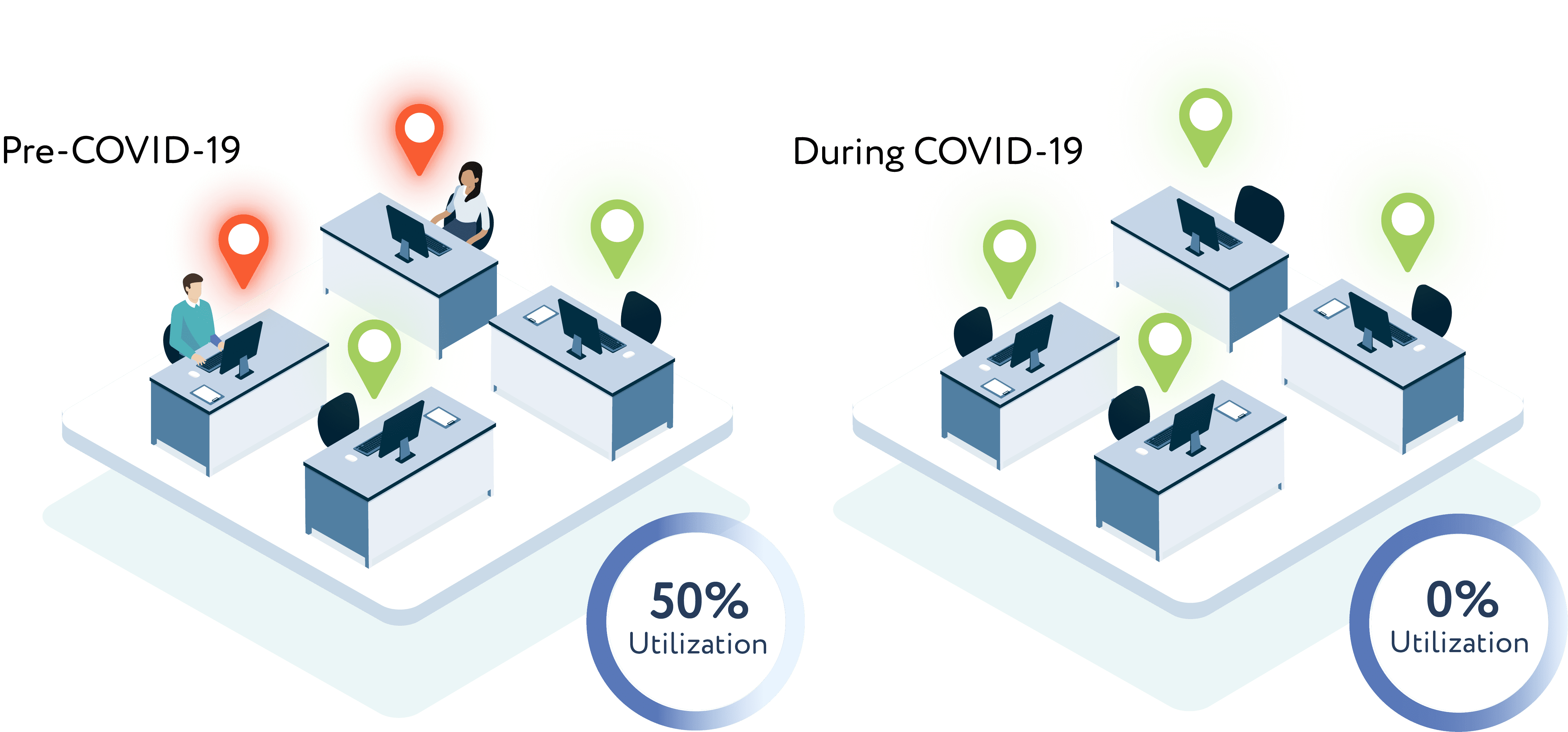 Asset 90 - Do You Know How Coronavirus (COVID-19) Is Impacting Your Facilities Management Strategy?