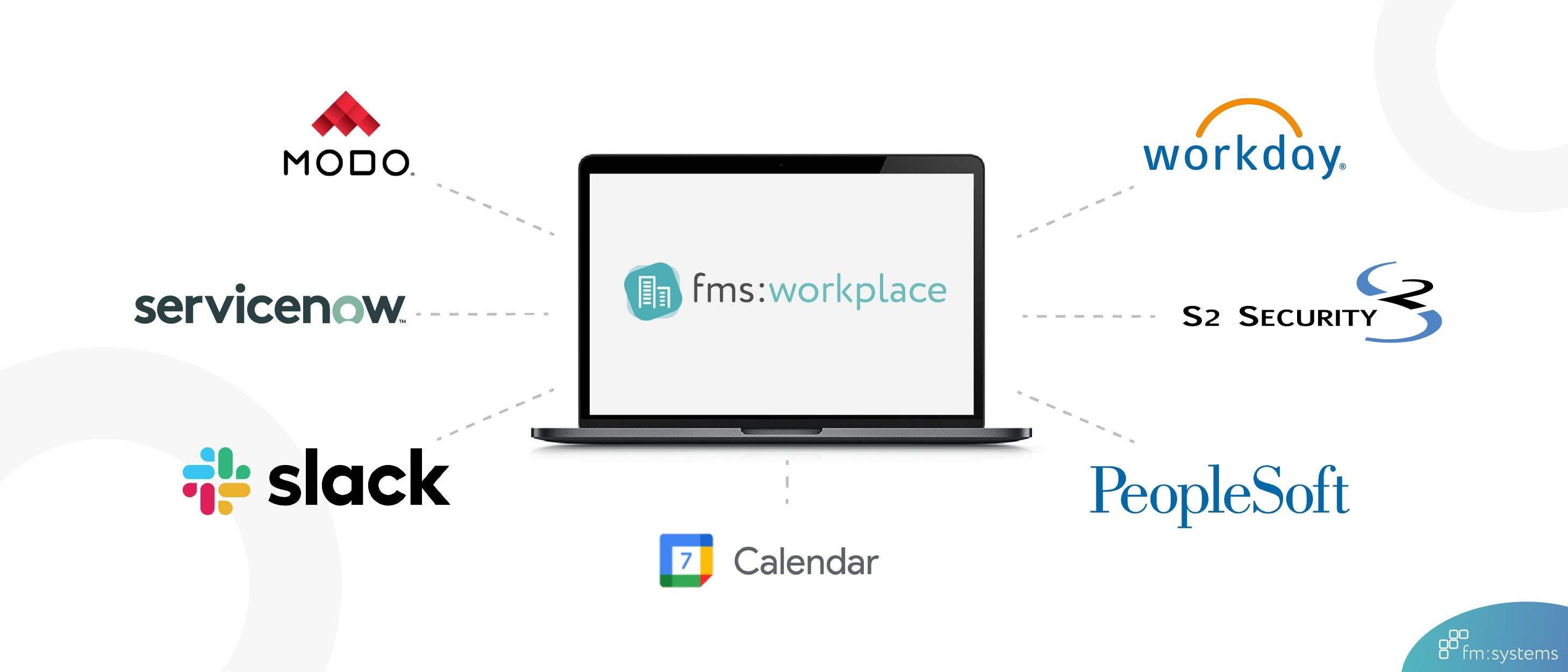 fmsystems integrations 01 - Leveraging an Integrated Workplace Management System (IWMS)