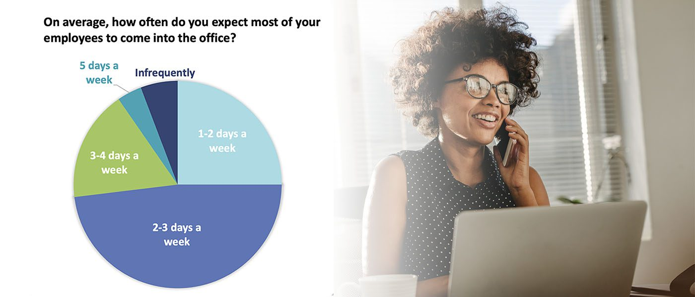 poll 1 - Be Bold: Build an Every-Ready Workplace to Support your Changing Business Needs