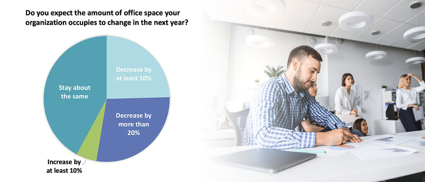 poll 2 - Be Bold: Build an Every-Ready Workplace to Support your Changing Business Needs